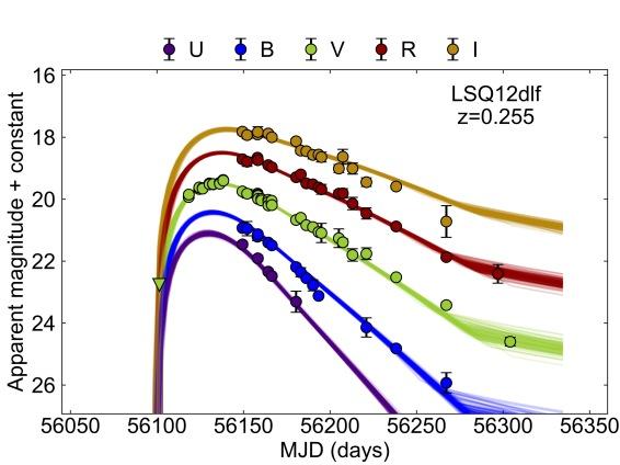 LSQ12dlf_20170501_fit